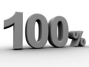 100 Prozent Compliance in der Beschaffung