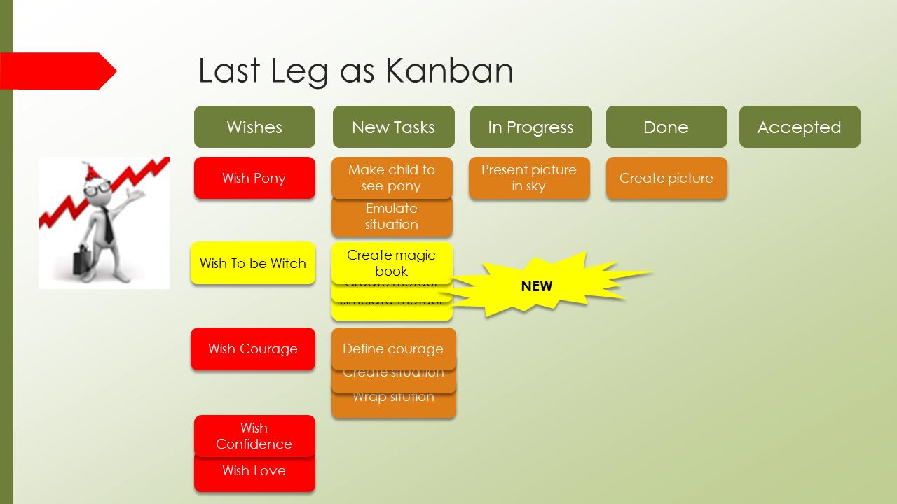 lastLegasKanban-example