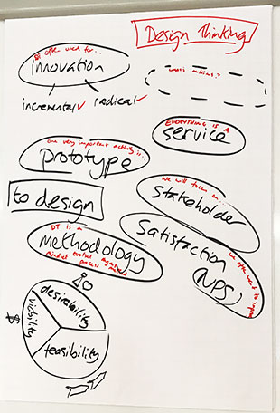 Design Thinking incorporates many different aspects