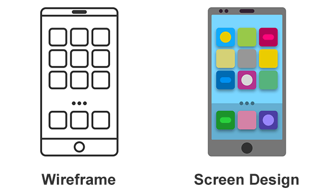 From wireframe (rough concept) to screen design (detailed concept)